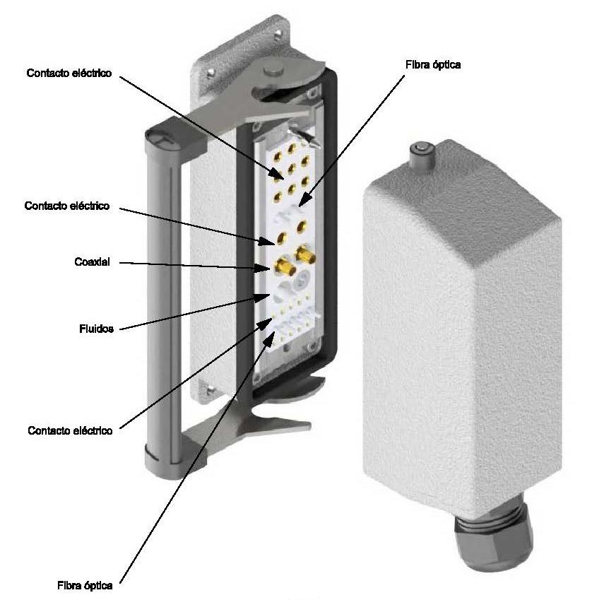 ejemplo conector combitech ALFA'R serie B-SME